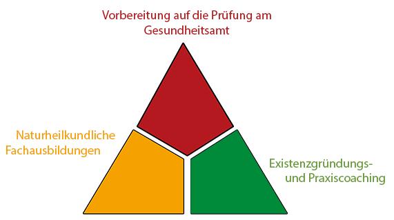 das-dreieck2